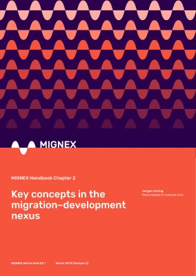 MIGNEX Handbook Chapter 2 Cover Page