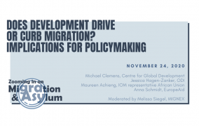 Promotional text for event 'Does development drive or curb migration? Implications for policymaking.'
